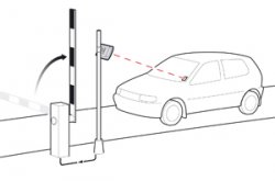 RFID Long range reader products